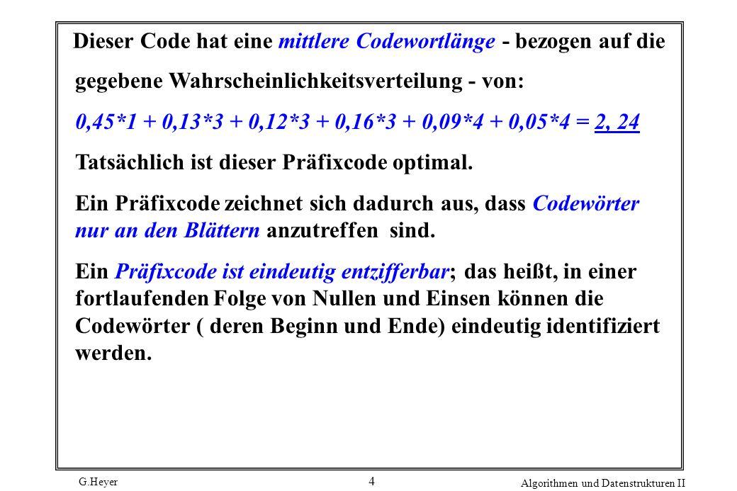 G.Heyer Algorithmen und Datenstrukturen II 4 Dieser Code hat eine mittlere Codewortlänge - bezogen auf die gegebene Wahrscheinlichkeitsverteilung - von: 0,45*1 + 0,13*3 + 0,12*3 + 0,16*3 + 0,09*4 + 0,05*4 = 2, 24 Tatsächlich ist dieser Präfixcode optimal.
