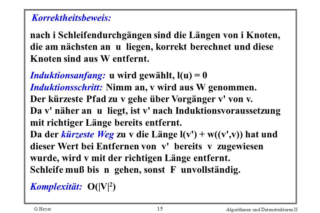 G.Heyer Algorithmen und Datenstrukturen II 15 Korrektheitsbeweis: nach i Schleifendurchgängen sind die Längen von i Knoten, die am nächsten an u liege