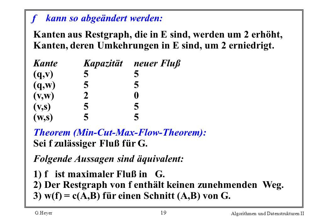 G.Heyer Algorithmen und Datenstrukturen II 19 f kann so abgeändert werden: Kanten aus Restgraph, die in E sind, werden um 2 erhöht, Kanten, deren Umke