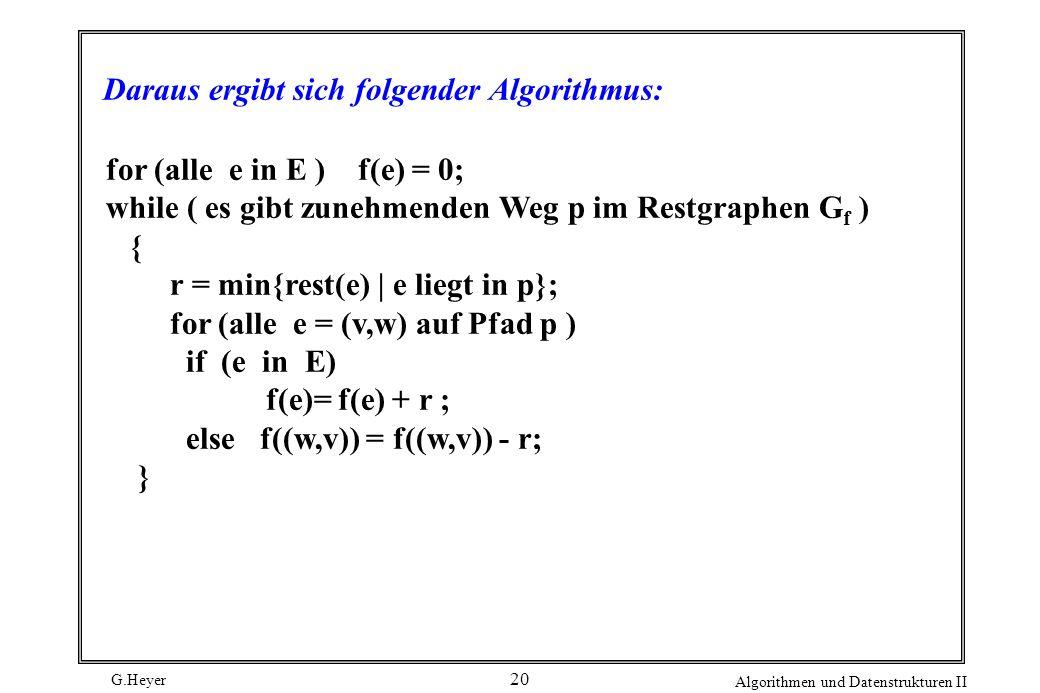 G.Heyer Algorithmen und Datenstrukturen II 20 Daraus ergibt sich folgender Algorithmus: for (alle e in E ) f(e) = 0; while ( es gibt zunehmenden Weg p