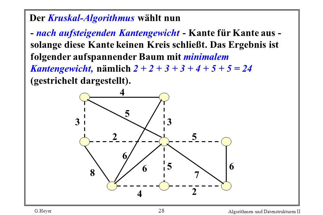 G.Heyer Algorithmen und Datenstrukturen II 28 Der Kruskal-Algorithmus wählt nun - nach aufsteigenden Kantengewicht - Kante für Kante aus - solange die