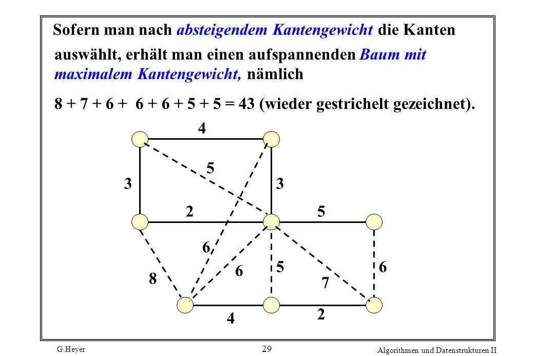 G.Heyer Algorithmen und Datenstrukturen II 29 Sofern man nach absteigendem Kantengewicht die Kanten 5 6 8 3 4 6 6 5 2 4 7 5 2 3 auswählt, erhält man e