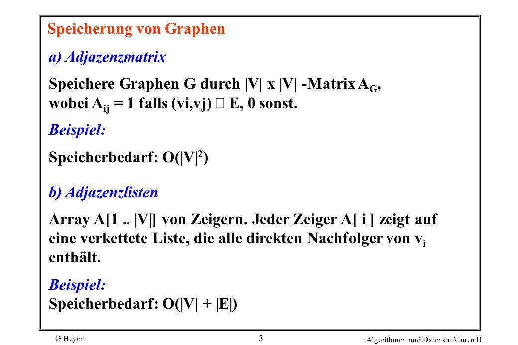 G.Heyer Algorithmen und Datenstrukturen II 3 Speicherung von Graphen a) Adjazenzmatrix Speichere Graphen G durch |V| x |V| -Matrix A G, wobei A ij = 1
