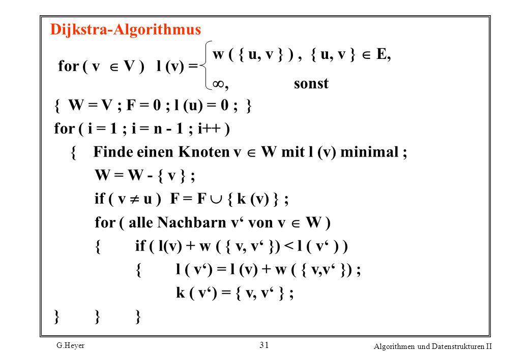 G.Heyer Algorithmen und Datenstrukturen II 31 Dijkstra-Algorithmus for ( v V ) l (v) = w ( { u, v } ), { u, v } E,, sonst { W = V ; F = 0 ; l (u) = 0