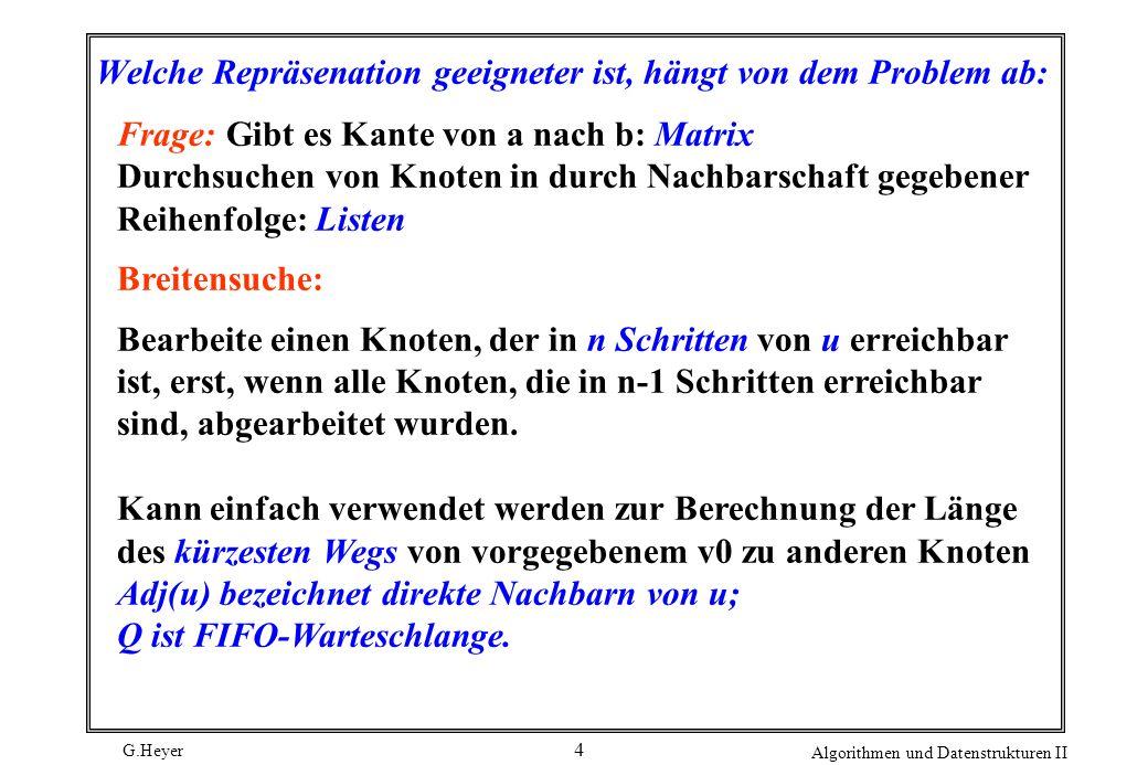G.Heyer Algorithmen und Datenstrukturen II 4 Welche Repräsenation geeigneter ist, hängt von dem Problem ab: Frage: Gibt es Kante von a nach b: Matrix