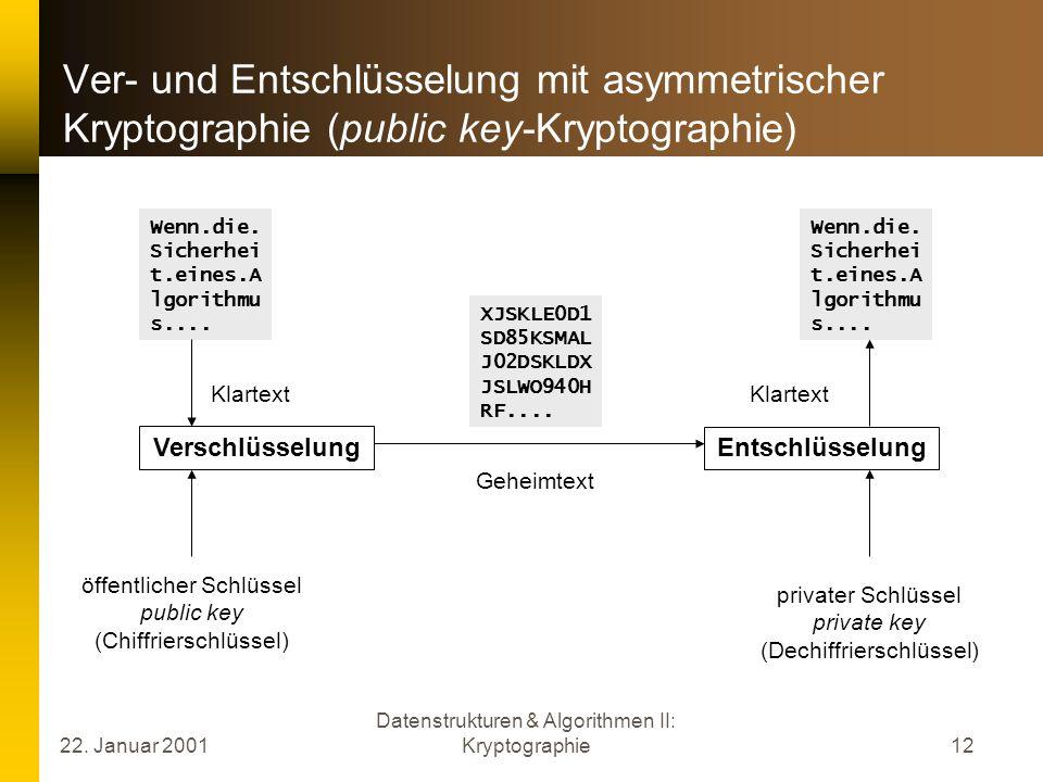 22. Januar 2001 Datenstrukturen & Algorithmen II: Kryptographie12 Ver- und Entschlüsselung mit asymmetrischer Kryptographie (public key-Kryptographie)