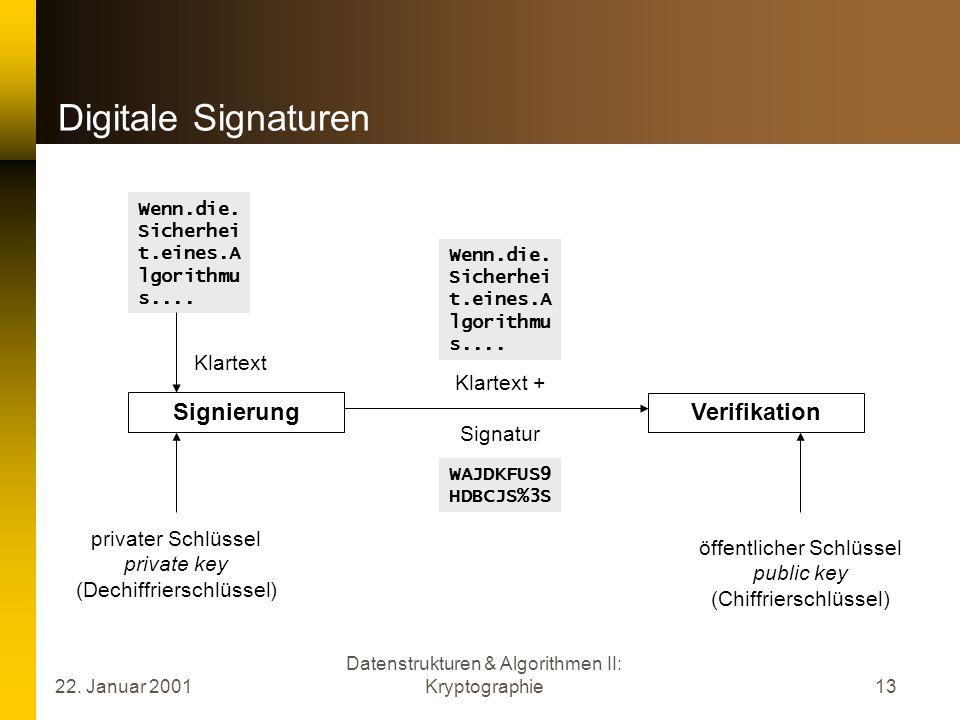 22. Januar 2001 Datenstrukturen & Algorithmen II: Kryptographie13 Klartext + Signatur Digitale Signaturen Signierung Verifikation Wenn.die. Sicherhei