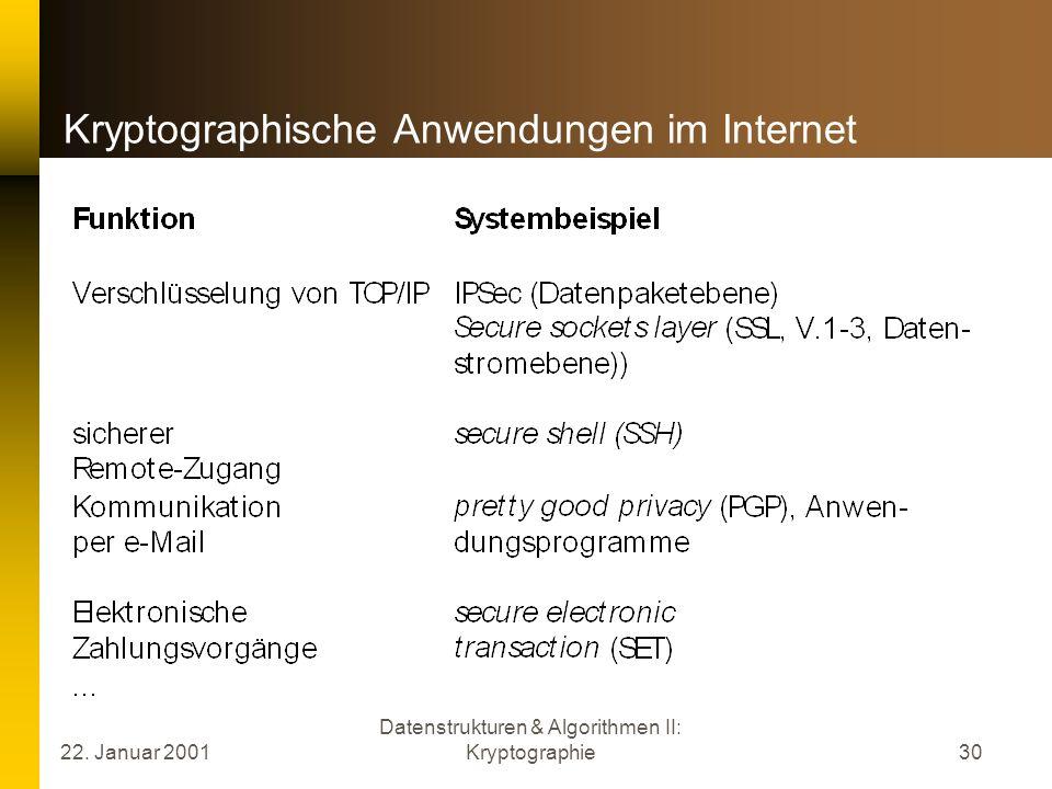 22. Januar 2001 Datenstrukturen & Algorithmen II: Kryptographie30 Kryptographische Anwendungen im Internet
