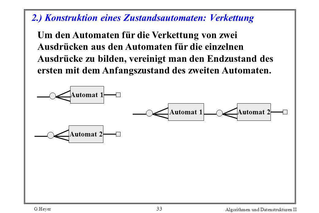 G.Heyer Algorithmen und Datenstrukturen II 33 2.) Konstruktion eines Zustandsautomaten: Verkettung Um den Automaten für die Verkettung von zwei Ausdrü