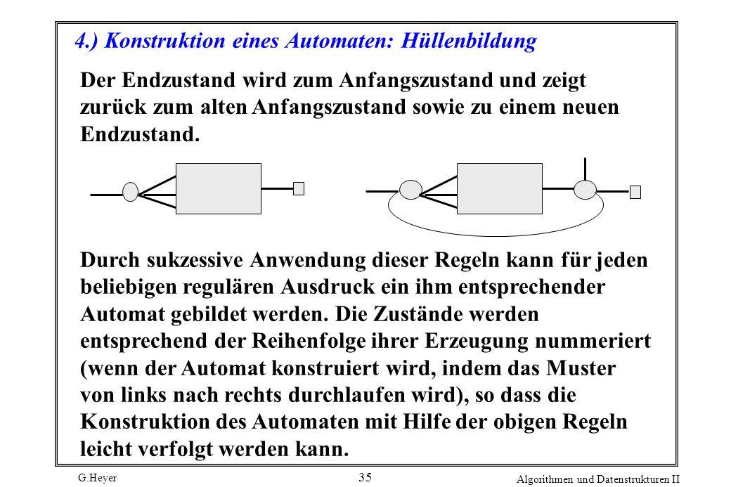 G.Heyer Algorithmen und Datenstrukturen II 35 4.) Konstruktion eines Automaten: Hüllenbildung Der Endzustand wird zum Anfangszustand und zeigt zurück