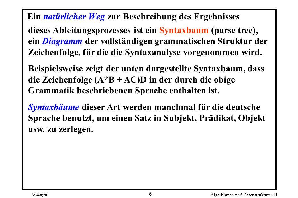 G.Heyer Algorithmen und Datenstrukturen II 6 Ein natürlicher Weg zur Beschreibung des Ergebnisses dieses Ableitungsprozesses ist ein Syntaxbaum (parse