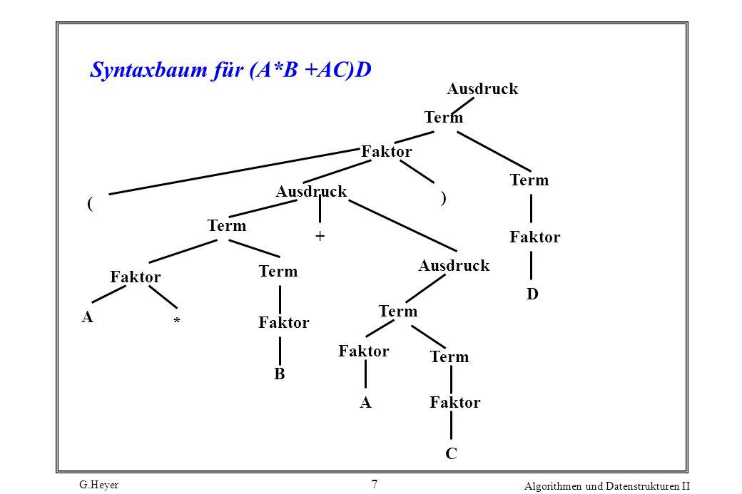 G.Heyer Algorithmen und Datenstrukturen II 8 Die Hauptaufgabe eines Parsers besteht darin, Zeichenfolgen, die auf diese Weise abgeleitet werden können, anzunehmen bzw.