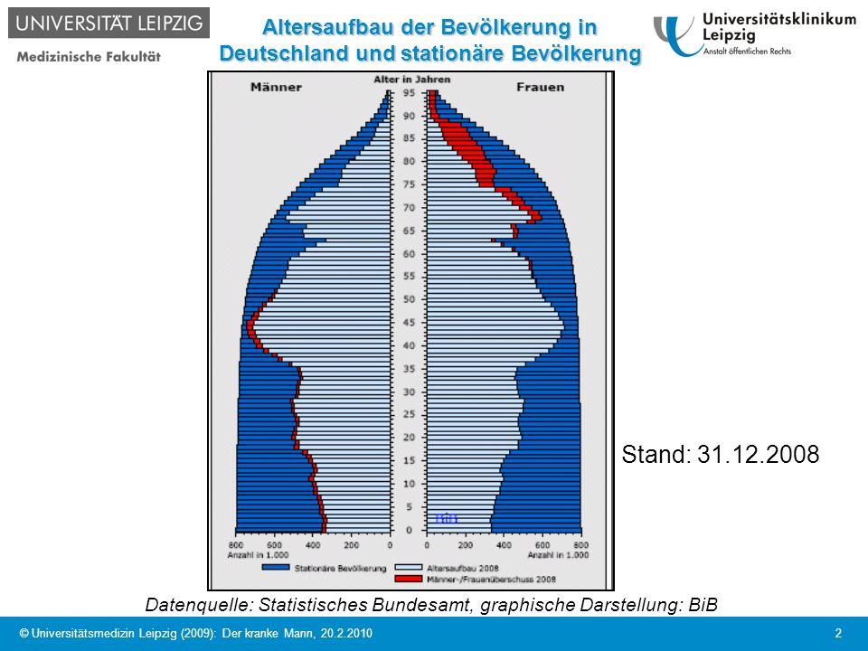 © Universitätsmedizin Leipzig (2009): Der kranke Mann, 20.2.2010 3 Anteil der Männer an der Bevölkerung nach Altersklassen (31.12.2007) Anteil der Männer an der Gesamtbevölkerung49,0% Anteil der Männer an der Altersgruppe 60-70 Anteil der Männer an der Altersgruppe 70-80 Anteil der Männer an der Altersgruppe 80-90 Anteil der Männer an der Altersgruppe 90 + 48,5% 44,2% 30,2% 24,1% Quelle: Statistisches Jahrbuch 2009