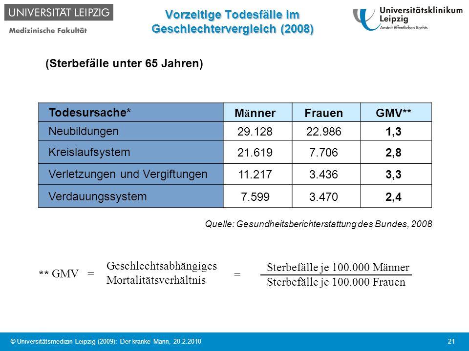 © Universitätsmedizin Leipzig (2009): Der kranke Mann, 20.2.2010 21 Vorzeitige Todesfälle im Geschlechtervergleich (2008) Todesursache*M ä nnerFrauenG