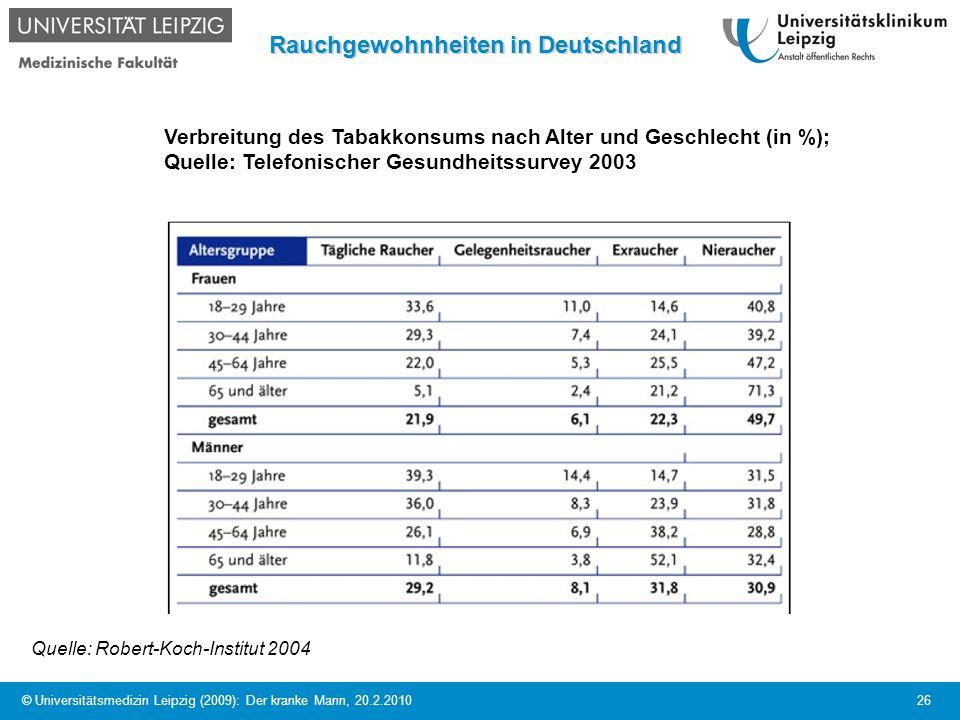 © Universitätsmedizin Leipzig (2009): Der kranke Mann, 20.2.2010 26 Rauchgewohnheiten in Deutschland Verbreitung des Tabakkonsums nach Alter und Gesch