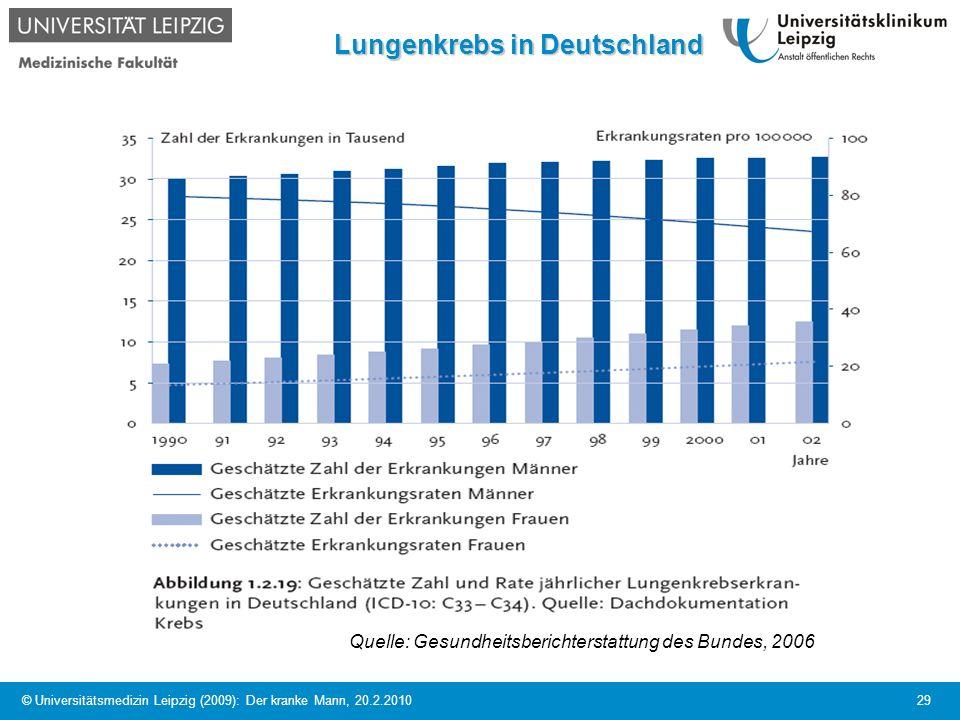 © Universitätsmedizin Leipzig (2009): Der kranke Mann, 20.2.2010 29 Lungenkrebs in Deutschland Quelle: Gesundheitsberichterstattung des Bundes, 2006