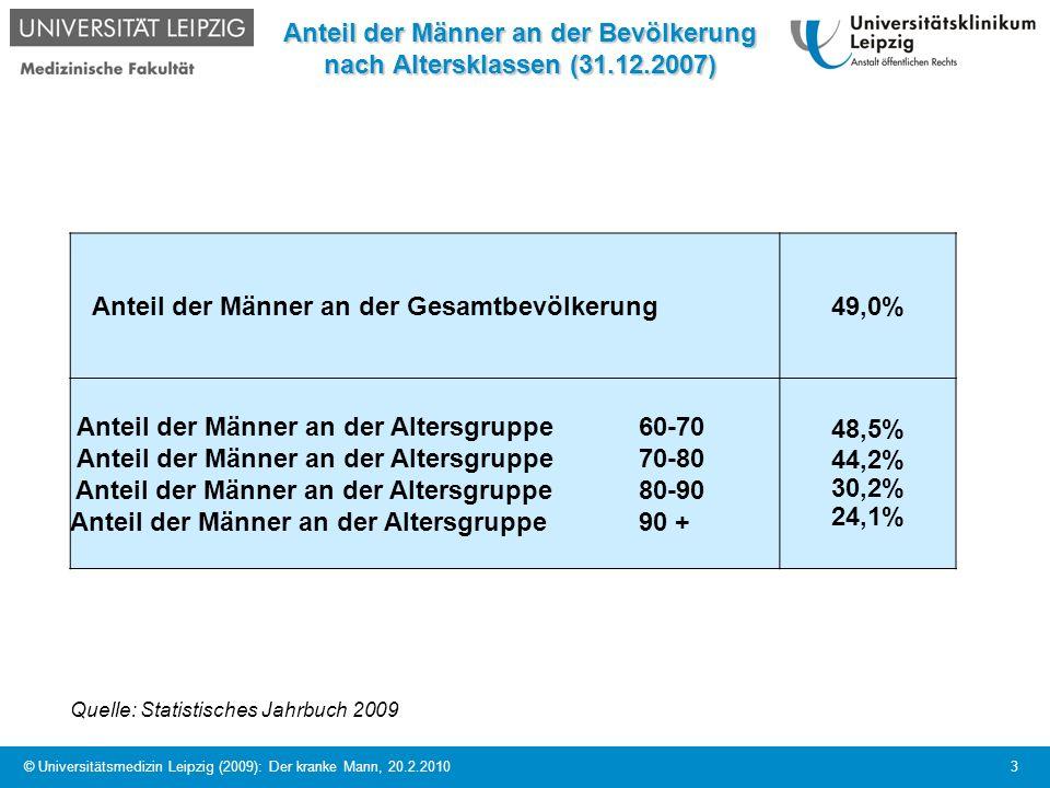 © Universitätsmedizin Leipzig (2009): Der kranke Mann, 20.2.2010 44 Depressionsraten nach Geschlecht und Alter Quelle: Möller-Leimkühler, Der Gynäkologe 5/2008