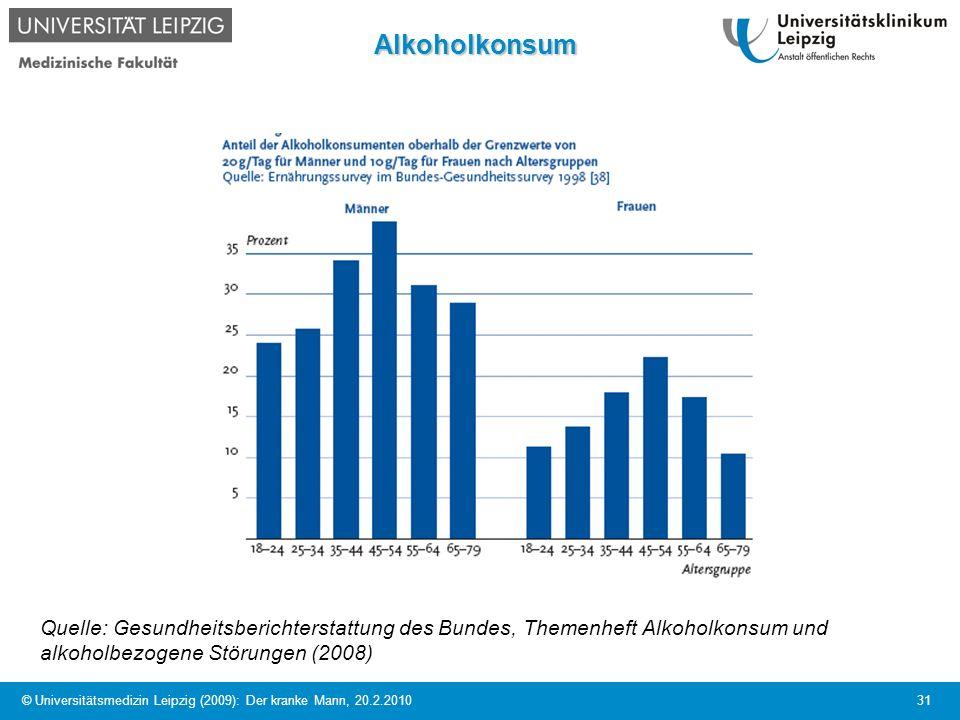 © Universitätsmedizin Leipzig (2009): Der kranke Mann, 20.2.2010 31Alkoholkonsum Quelle: Gesundheitsberichterstattung des Bundes, Themenheft Alkoholko