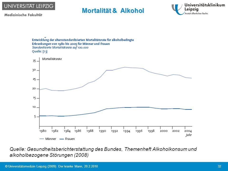 © Universitätsmedizin Leipzig (2009): Der kranke Mann, 20.2.2010 32 Mortalität & Alkohol Quelle: Gesundheitsberichterstattung des Bundes, Themenheft A