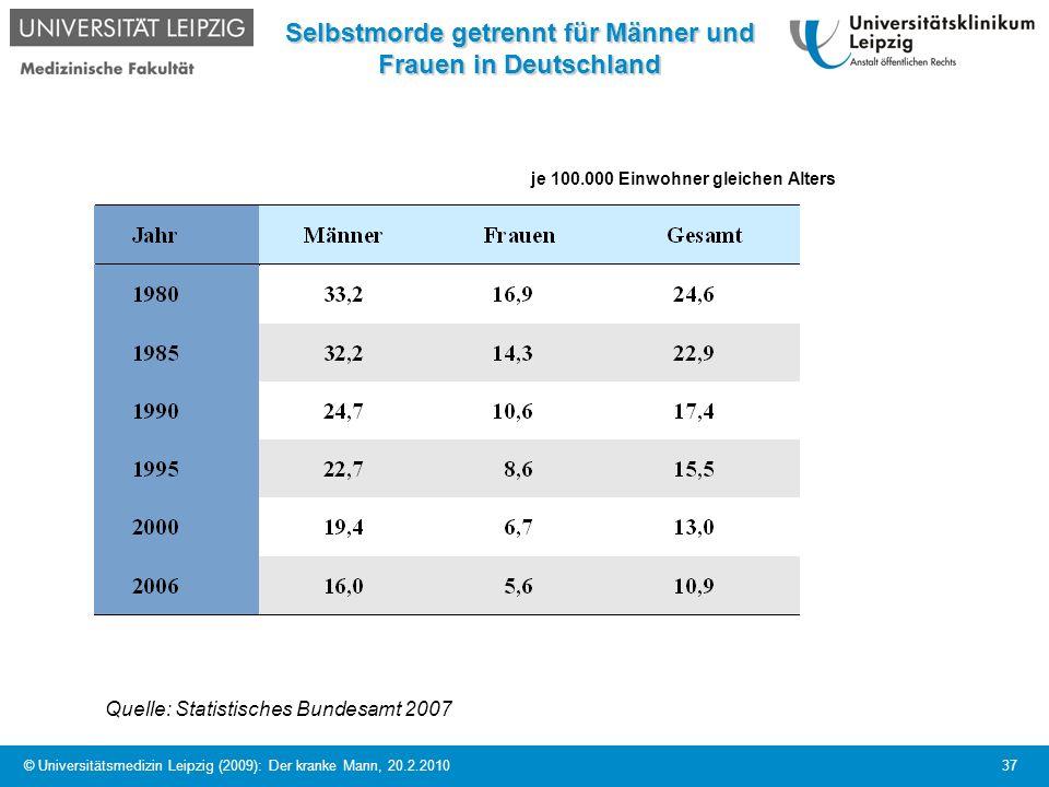 © Universitätsmedizin Leipzig (2009): Der kranke Mann, 20.2.2010 37 Selbstmorde getrennt für Männer und Frauen in Deutschland Quelle: Statistisches Bu