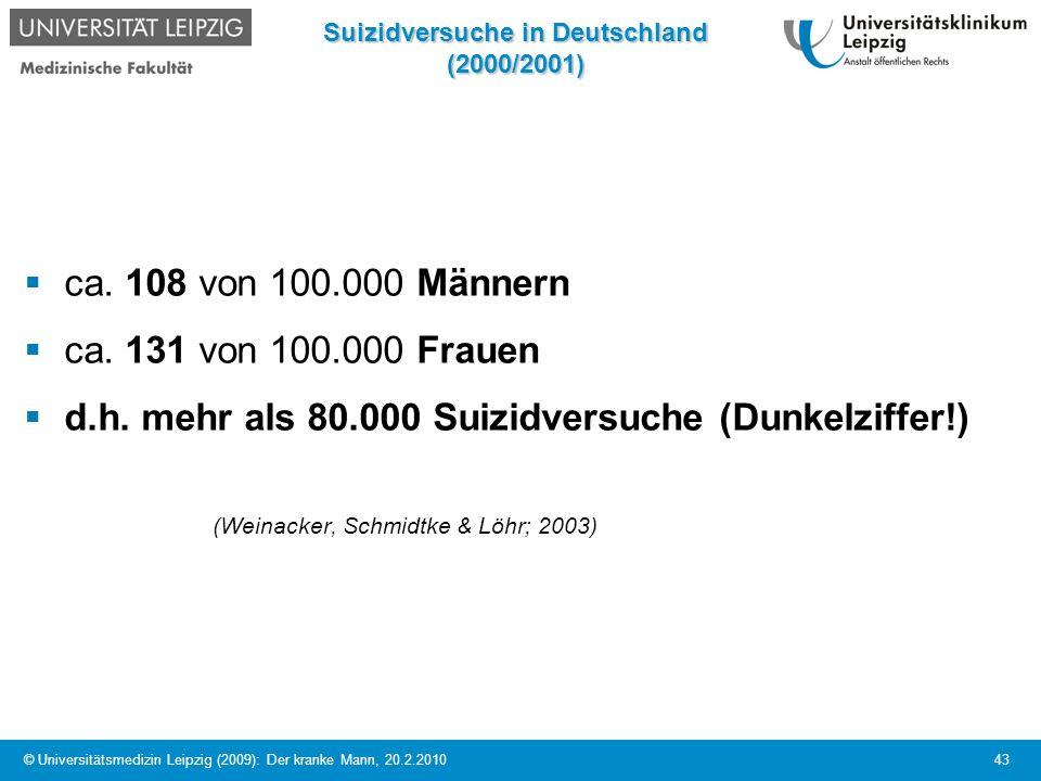 © Universitätsmedizin Leipzig (2009): Der kranke Mann, 20.2.2010 43 Suizidversuche in Deutschland (2000/2001) ca. 108 von 100.000 Männern ca. 131 von