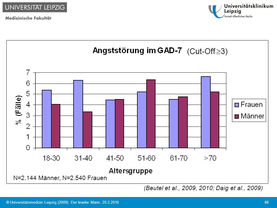 © Universitätsmedizin Leipzig (2009): Der kranke Mann, 20.2.2010 48 (Cut-Off 3) (Beutel et al., 2009, 2010; Daig et al., 2009) N=2.144 Männer, N=2.540