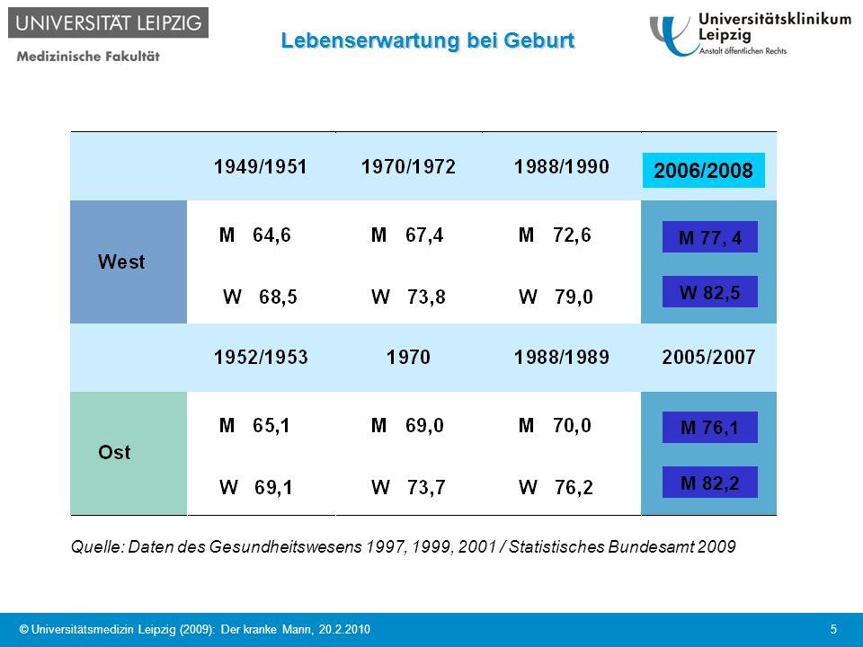 © Universitätsmedizin Leipzig (2009): Der kranke Mann, 20.2.2010 5 Lebenserwartung bei Geburt Quelle: Daten des Gesundheitswesens 1997, 1999, 2001 / S