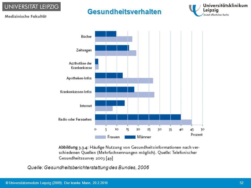 © Universitätsmedizin Leipzig (2009): Der kranke Mann, 20.2.2010 52Gesundheitsverhalten Quelle: Gesundheitsberichterstattung des Bundes, 2006