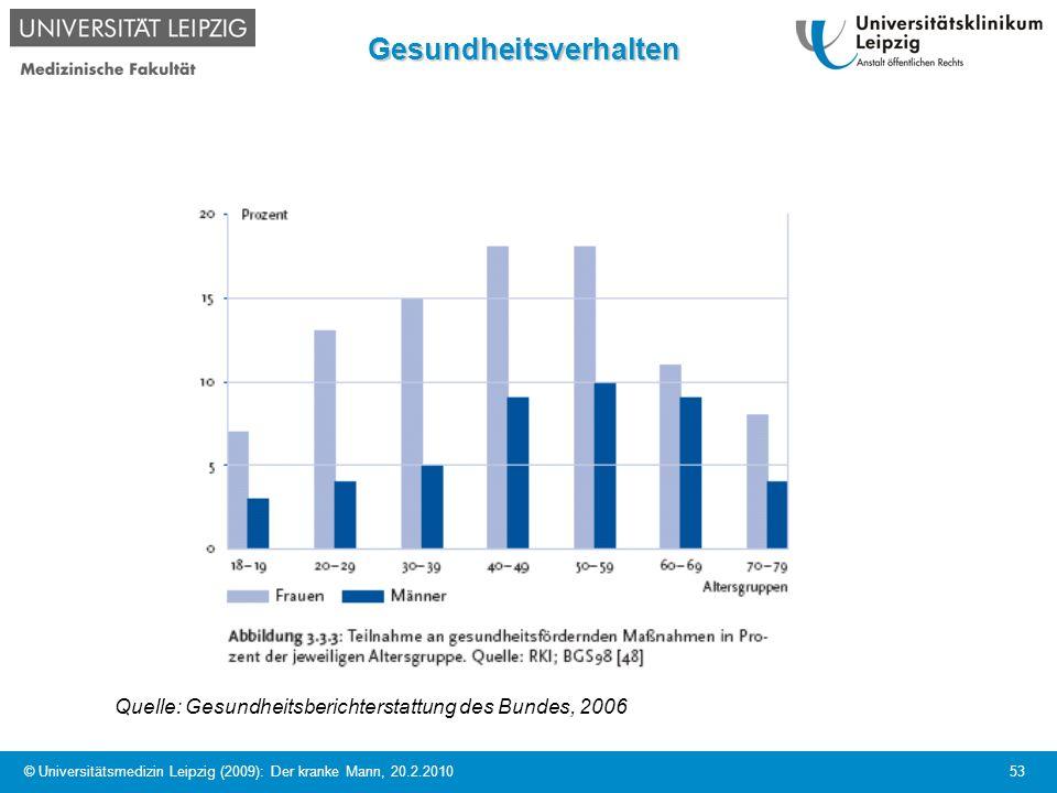 © Universitätsmedizin Leipzig (2009): Der kranke Mann, 20.2.2010 53Gesundheitsverhalten Quelle: Gesundheitsberichterstattung des Bundes, 2006