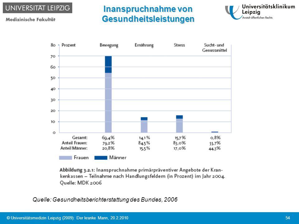 © Universitätsmedizin Leipzig (2009): Der kranke Mann, 20.2.2010 54 Inanspruchnahme von Gesundheitsleistungen Quelle: Gesundheitsberichterstattung des