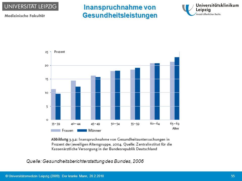© Universitätsmedizin Leipzig (2009): Der kranke Mann, 20.2.2010 55 Inanspruchnahme von Gesundheitsleistungen Quelle: Gesundheitsberichterstattung des
