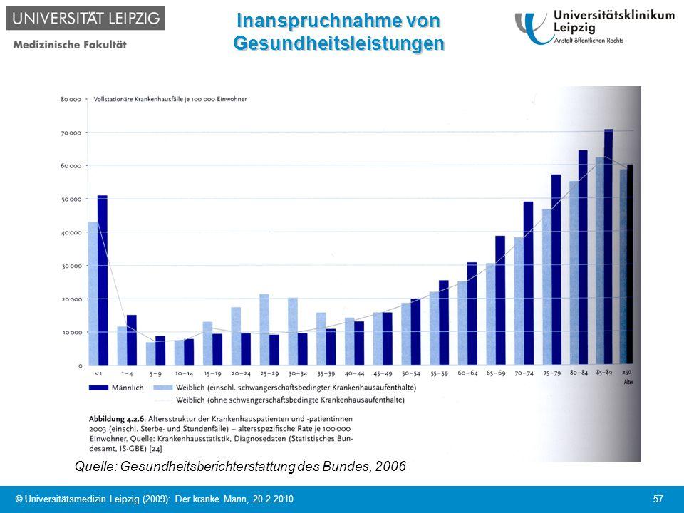 © Universitätsmedizin Leipzig (2009): Der kranke Mann, 20.2.2010 57 Inanspruchnahme von Gesundheitsleistungen Quelle: Gesundheitsberichterstattung des