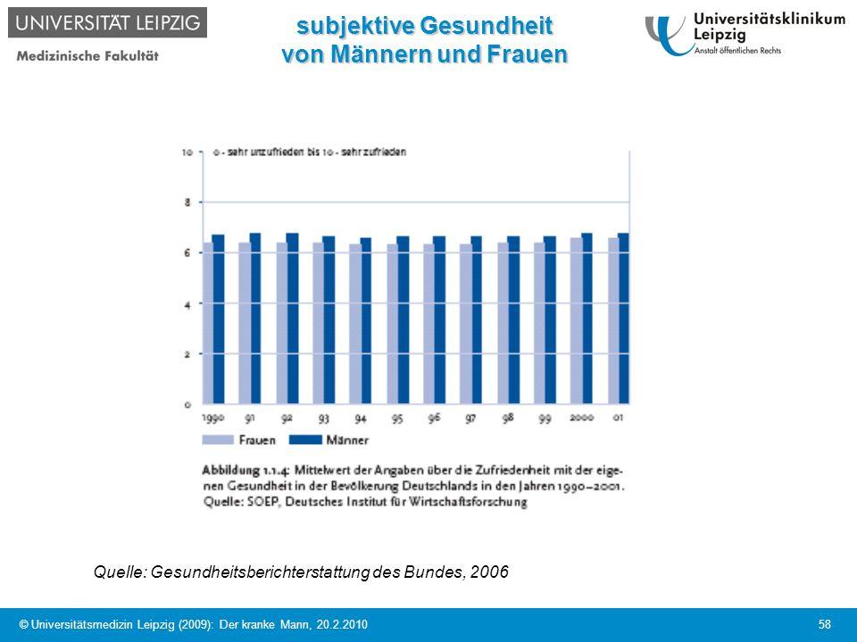 © Universitätsmedizin Leipzig (2009): Der kranke Mann, 20.2.2010 58 subjektive Gesundheit von Männern und Frauen Quelle: Gesundheitsberichterstattung