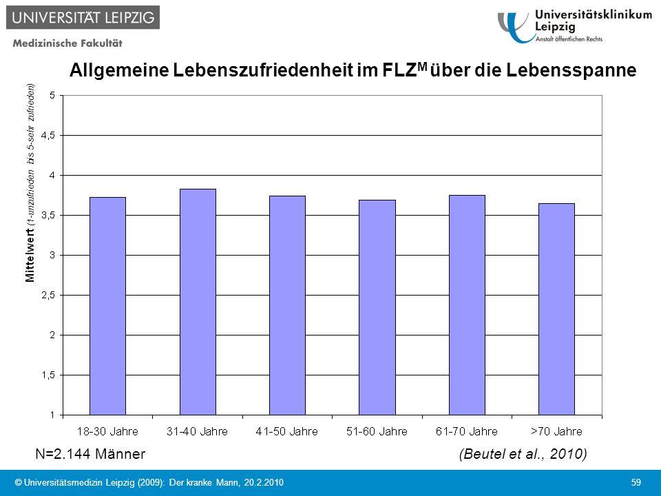 © Universitätsmedizin Leipzig (2009): Der kranke Mann, 20.2.2010 59 Allgemeine Lebenszufriedenheit im FLZ M über die Lebensspanne N=2.144 Männer(Beute