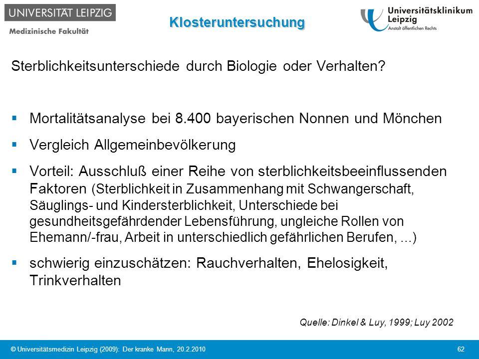 © Universitätsmedizin Leipzig (2009): Der kranke Mann, 20.2.2010 62Klosteruntersuchung Sterblichkeitsunterschiede durch Biologie oder Verhalten? Morta