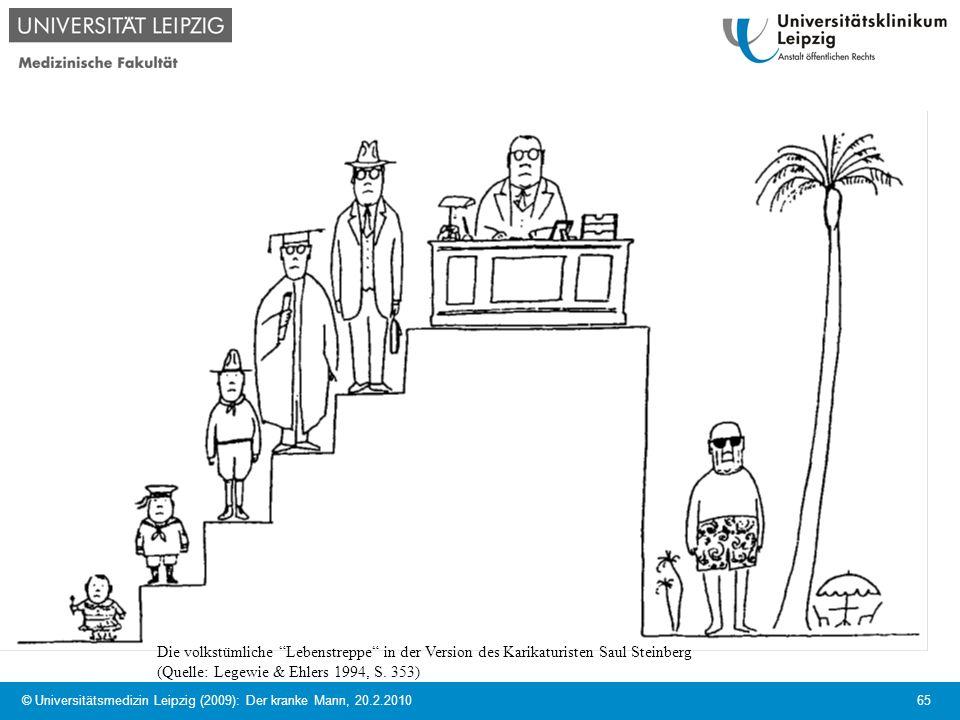 © Universitätsmedizin Leipzig (2009): Der kranke Mann, 20.2.2010 65 Die volkstümliche Lebenstreppe in der Version des Karikaturisten Saul Steinberg (Q