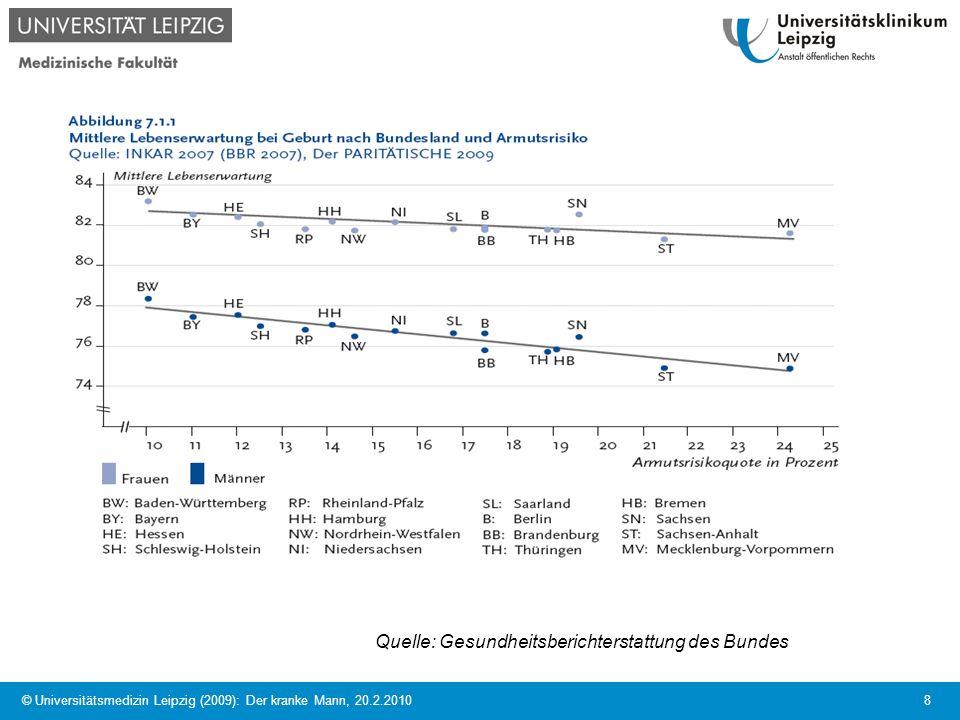 © Universitätsmedizin Leipzig (2009): Der kranke Mann, 20.2.2010 59 Allgemeine Lebenszufriedenheit im FLZ M über die Lebensspanne N=2.144 Männer(Beutel et al., 2010) (1-unzufrieden bis 5-sehr zufrieden)