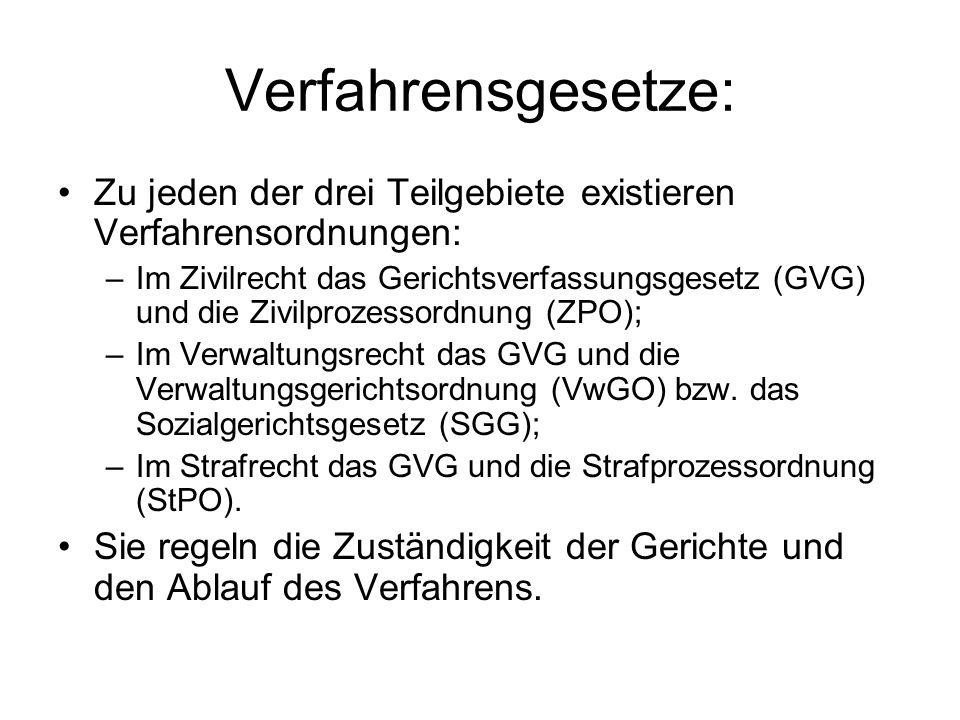 Verfahrensgesetze: Zu jeden der drei Teilgebiete existieren Verfahrensordnungen: –Im Zivilrecht das Gerichtsverfassungsgesetz (GVG) und die Zivilproze