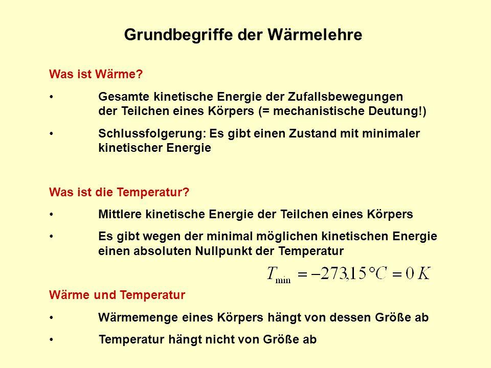 Grundbegriffe der Wärmelehre Was ist Wärme.
