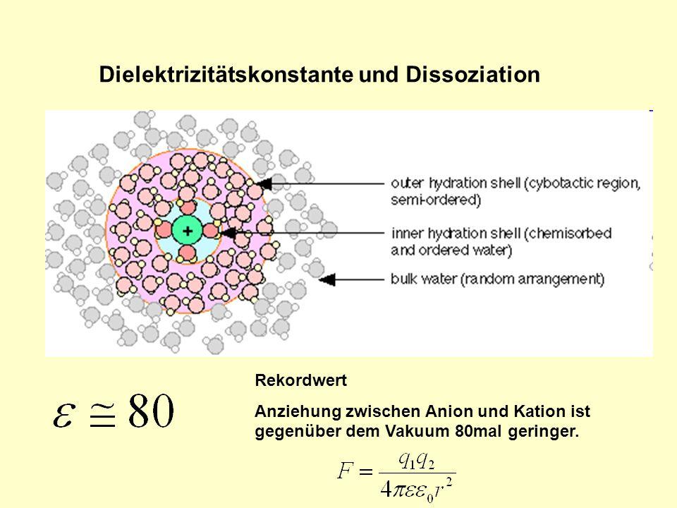 Dielektrizitätskonstante und Dissoziation Rekordwert Anziehung zwischen Anion und Kation ist gegenüber dem Vakuum 80mal geringer.