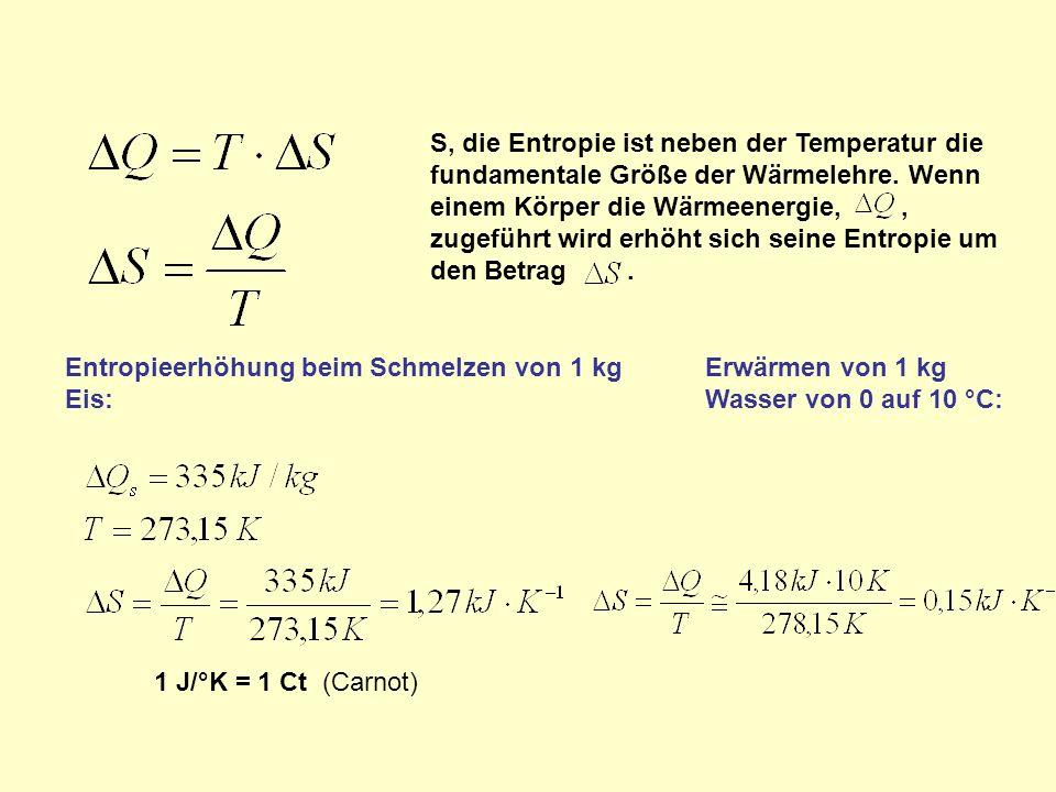 S, die Entropie ist neben der Temperatur die fundamentale Größe der Wärmelehre.