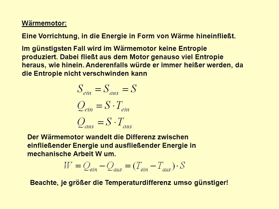 Wärmemotor: Eine Vorrichtung, in die Energie in Form von Wärme hineinfließt.