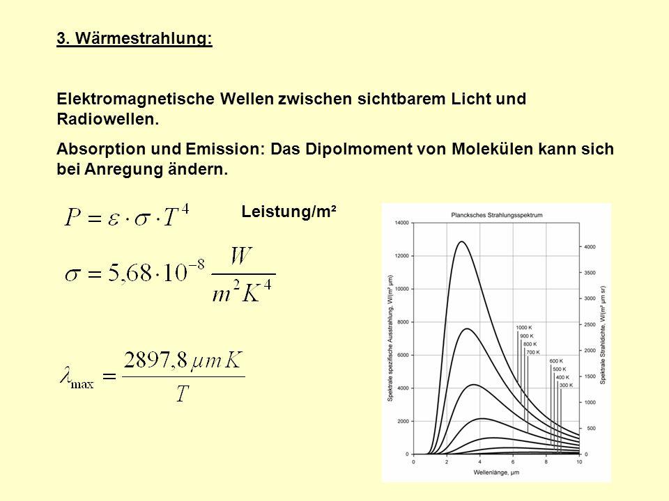3.Wärmestrahlung: Elektromagnetische Wellen zwischen sichtbarem Licht und Radiowellen.