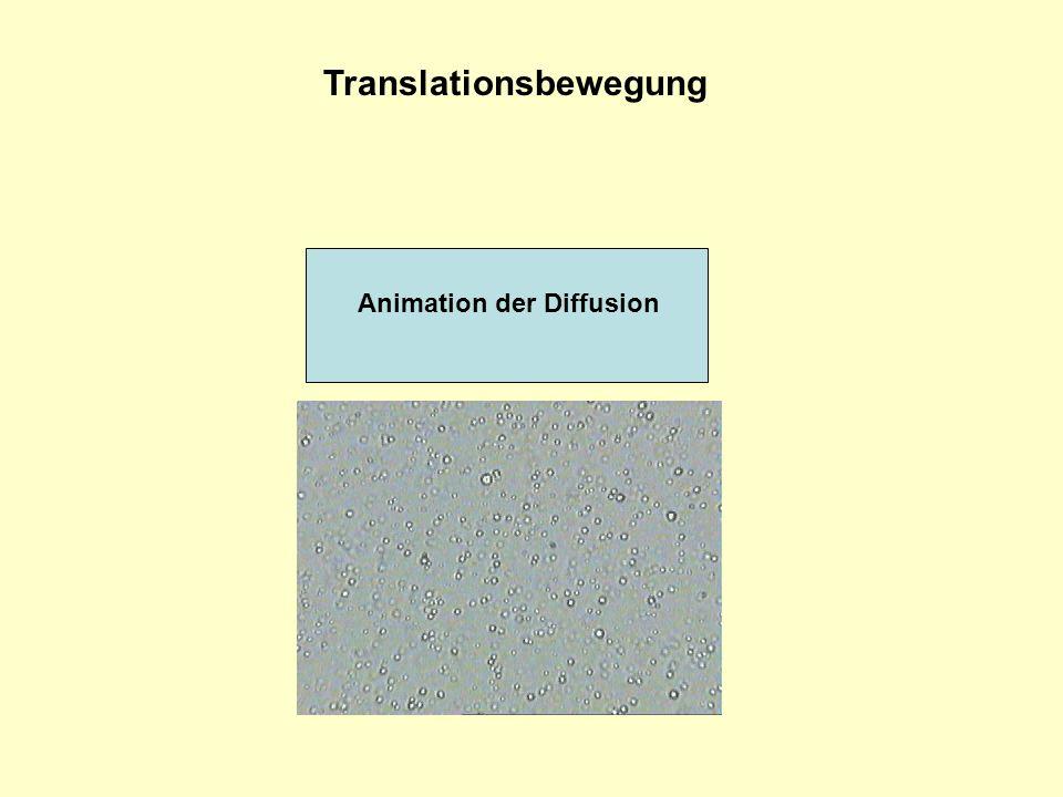 Translationsbewegung Animation der Diffusion Mikroskopiefilm Milch