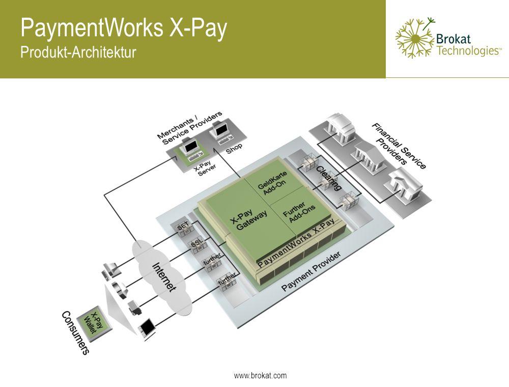 www.brokat.com PaymentWorks X-Pay Produkt-Architektur