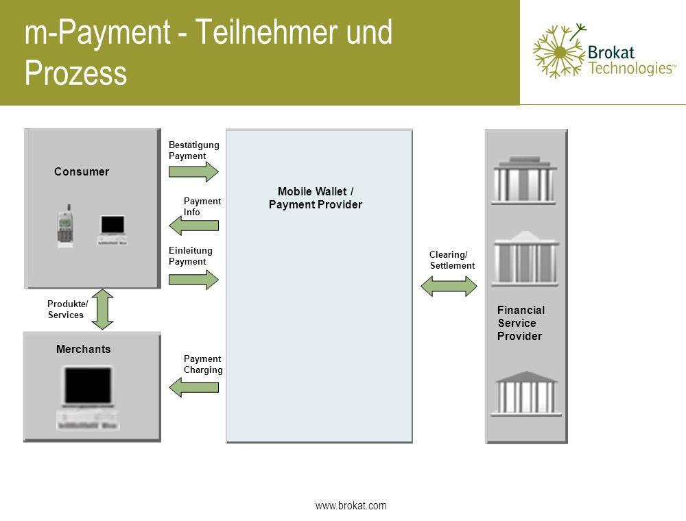 www.brokat.com m-Payment - Teilnehmer und Prozess Merchants Mobile Wallet / Payment Provider Financial Service Provider Consumer Produkte/ Services Cl