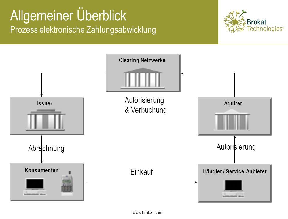 www.brokat.com Allgemeiner Überblick Prozess elektronische Zahlungsabwicklung Händler / Service-Anbieter Konsumenten AquirerIssuer Clearing Netzwerke