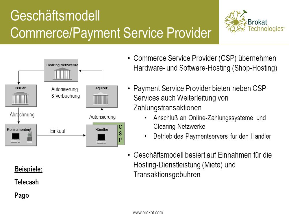 www.brokat.com Andere Anbieter von m-Payment- Software Trintech (PayWare mAccess) 724/Tantau (MSP, WIP) IPIN (vor allem Paymentsoftware für Banken) Aether Systems (M Wallet, Wireless Banking) Jalda (Ericsson+HP, custom solutions) Qpass (Connected Commerce Platform) Trivnet (WiSP) Thyron (YES) Sonera (Mobile Pay) Paybox (Endkundenanbindung)