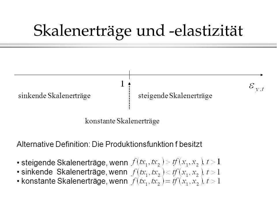 sinkende Skalenerträgesteigende Skalenerträge konstante Skalenerträge Skalenerträge und -elastizität Alternative Definition: Die Produktionsfunktion f
