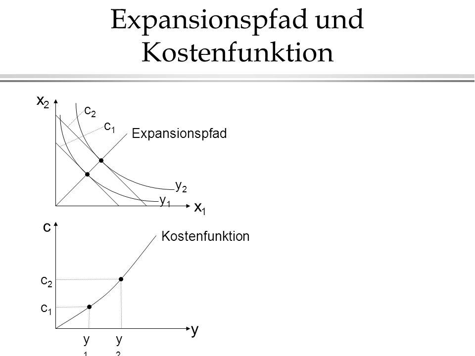 Expansionspfad und Kostenfunktion x1x1 x2x2 y2y2 y1y1 c1c1 c2c2 Expansionspfad y c y2y2 y1y1 c1c1 c2c2 Kostenfunktion
